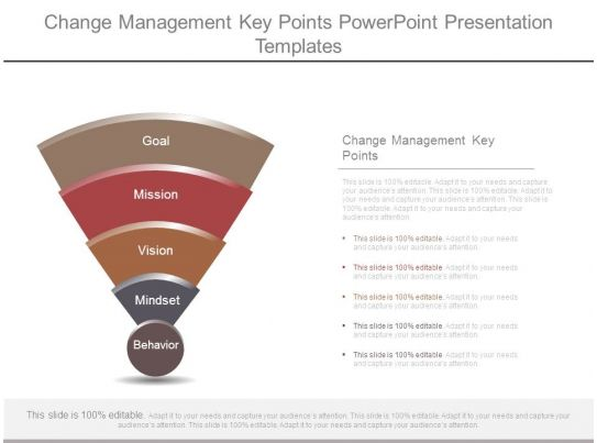 change management key points powerpoint presentation