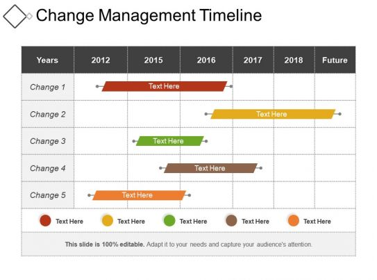 change management timeline06