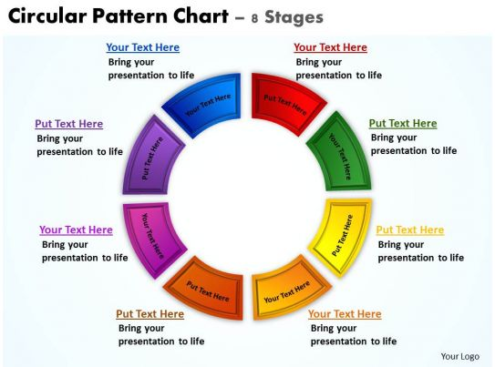 Circular Pattern Chart 40 Stages Powerpoint Diagrams Presentation Inspiration Pattern Definition Geography
