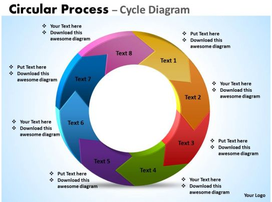 Circular Process Cycle Diagram 8 Stages Ppt Slides