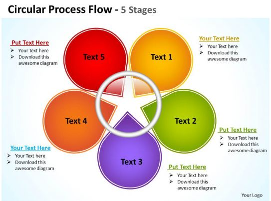 Circular Process Flow 5 Stages Shown By Petals Of Flower
