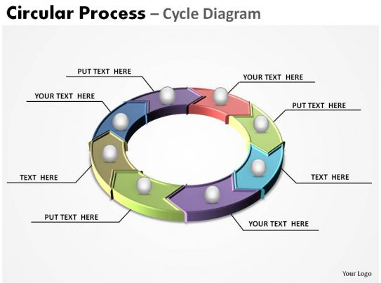 Circular Process Pieces Interconnected Cycle Diagram 8