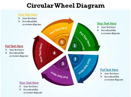 circular wheel diagram 5 pieces split pie chart like ppt slides, Powerpoint templates