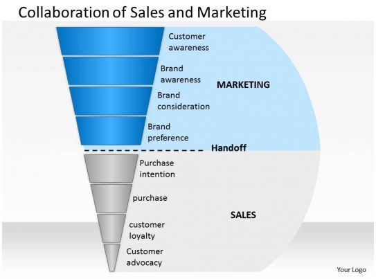 Collaboration of sales and marketing powerpoint for Sales and marketing plans templates