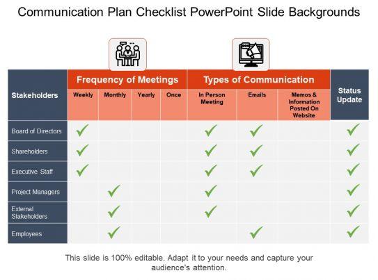 communication plan checklist powerpoint slide backgrounds