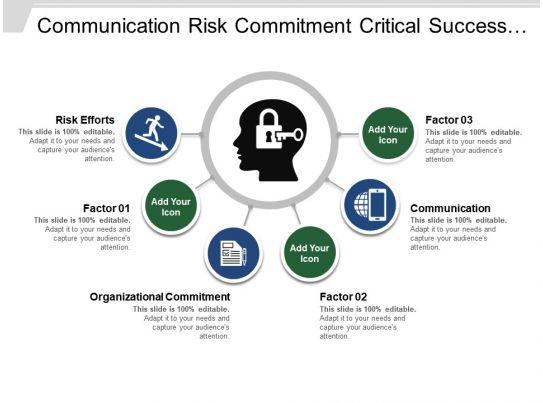 communication risk commitment critical success factors