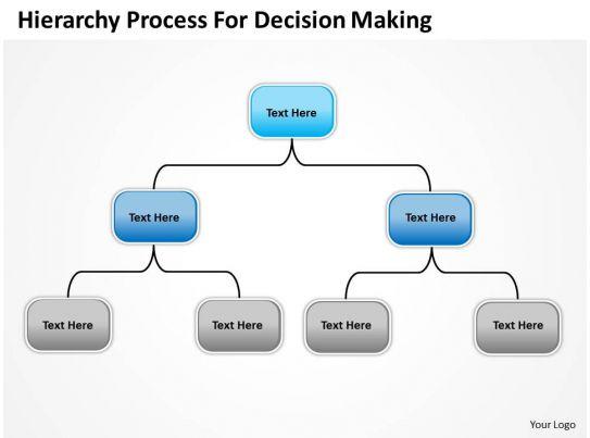Sample Chart Templates Decision Making Chart Template Free – Decision Chart Template