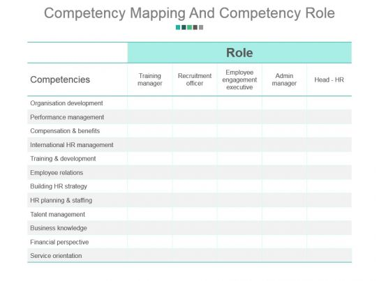 phd thesis on competency mapping Thesis competency mapping visit the post for more.