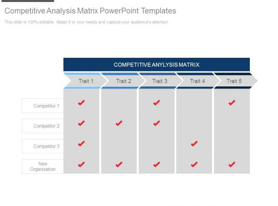 competitive analysis matrix template