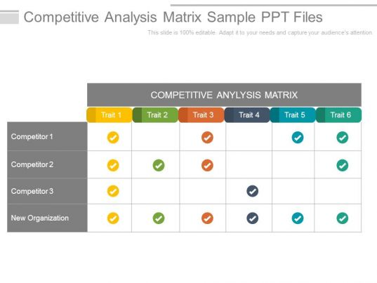 Competitive Analysis PowerPoint Templates – Competitor Matrix Template