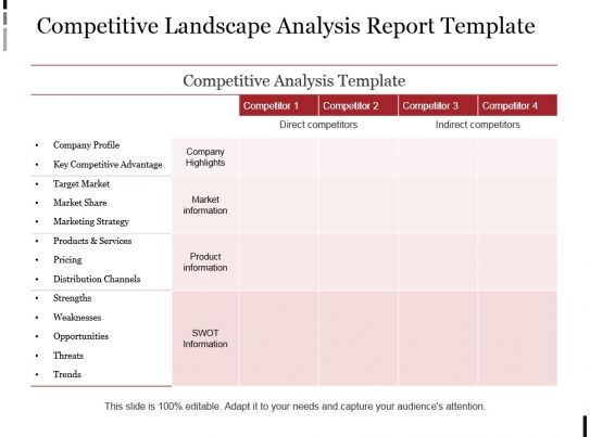competitive landscape analysis report template example ppt presentation powerpoint shapes. Black Bedroom Furniture Sets. Home Design Ideas