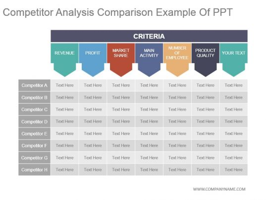competitor analysis comparison example of ppt