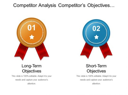 competitor analysis competitors objectives short term and