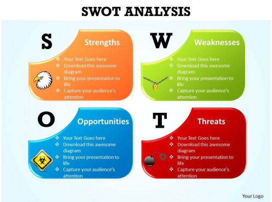 a swot analysis of yelp Swot analysis (or swot matrix) is a strategic planning technique used to help a person or organization identify the strengths, weaknesses, opportunities, and threats related to business competition or project planning.