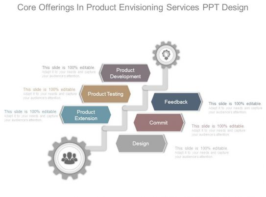 Core offerings in product envisioning services ppt design for Product design services