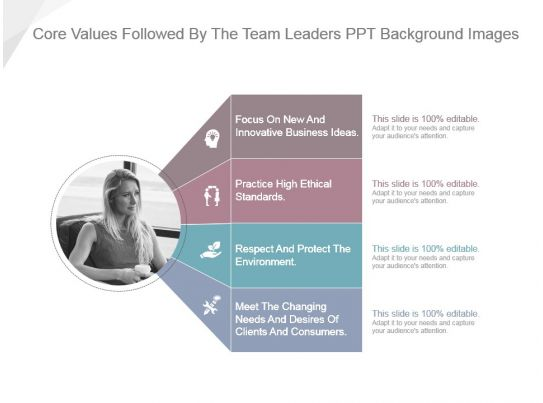 core values followed by the team leaders ppt background