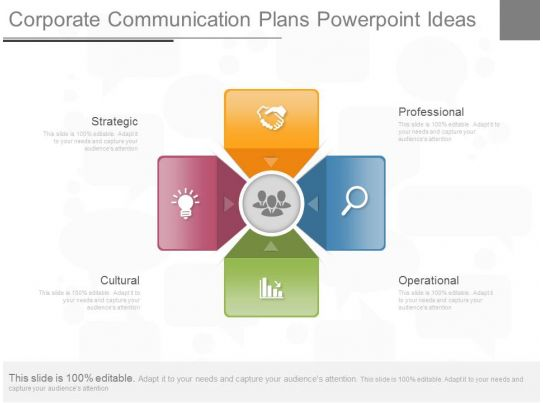 how to write a corporate communications plan