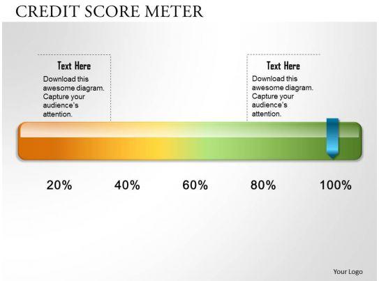 credit score meter powerpoint template slide
