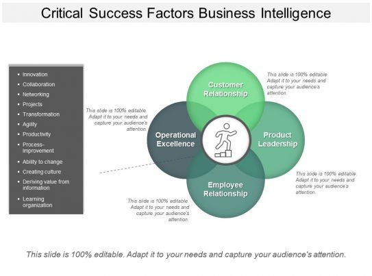 Critical success factors examples business plan