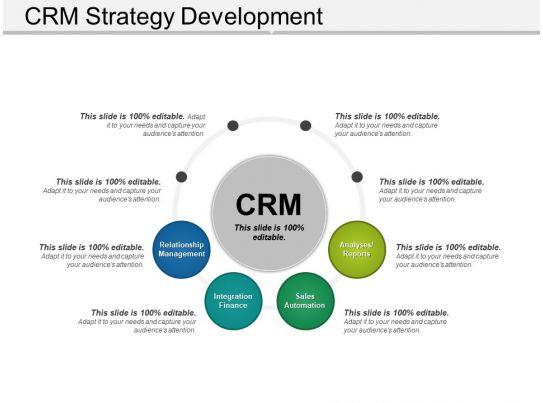 crm strategy development sample presentation ppt