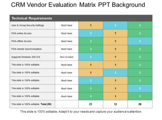 35 Erp Evaluation Template, Contract Management Software ...