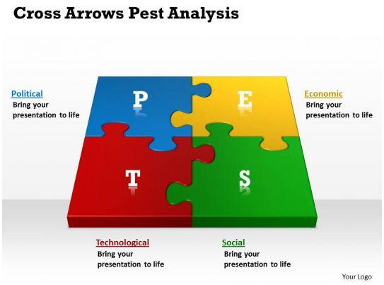 cross arrows pest analysis powerpoint slides presentation