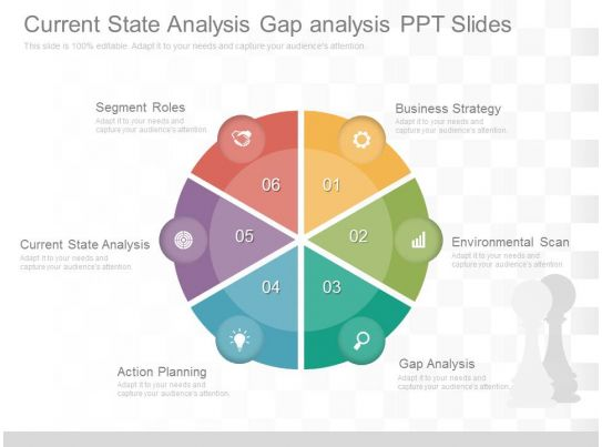 Current State Analysis Gap Analysis Ppt Slide Powerpoint