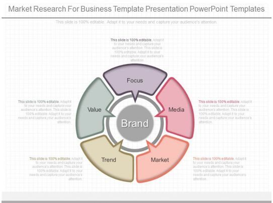 Custom Market Research For Business Template Presentation Powerpoint
