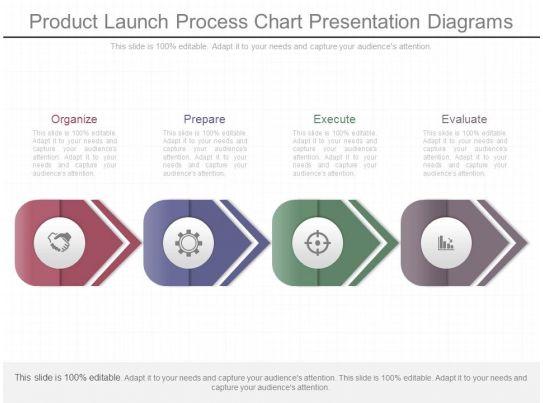 custom product launch process chart presentation diagrams