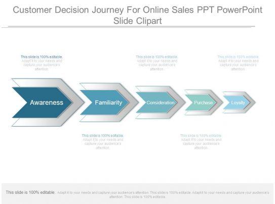 customer decision journey for online sales ppt powerpoint slide clipart powerpoint slide. Black Bedroom Furniture Sets. Home Design Ideas