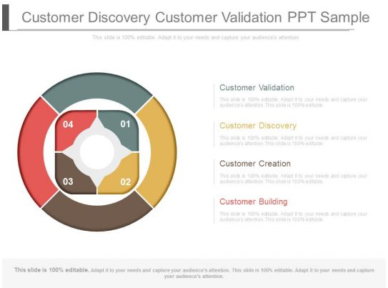 customer discovery customer validation ppt sample