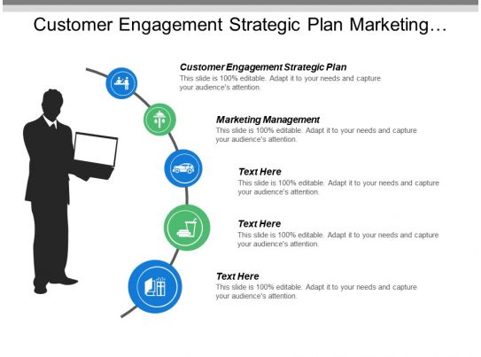 customer engagement strategic plan marketing management