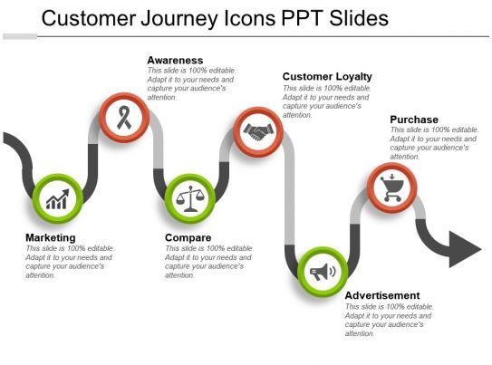 customer journey icons ppt slides presentation powerpoint templates ppt slide templates. Black Bedroom Furniture Sets. Home Design Ideas
