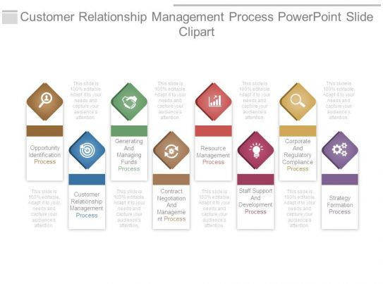 Customer Relationship Management Process Powerpoint Slide ...