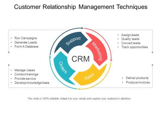 customer relationship management techniques pdf