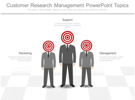 Customer service research questions