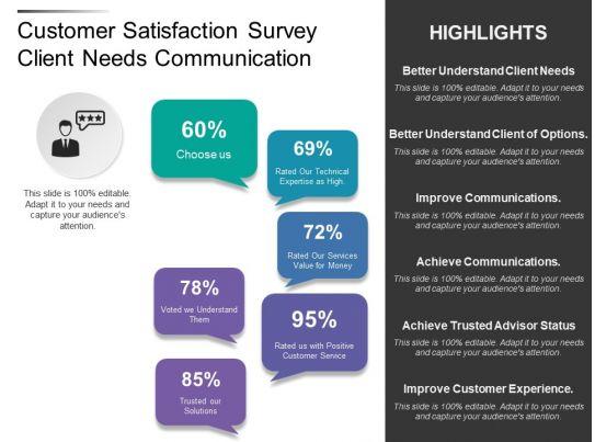 customer satisfaction survey client needs communication
