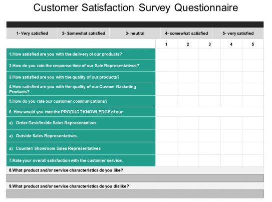 Customer Satisfaction Survey Questionnaire Presentation ...