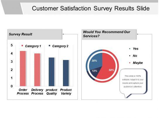 customer satisfaction survey results slide powerpoint slide introduction powerpoint slide. Black Bedroom Furniture Sets. Home Design Ideas