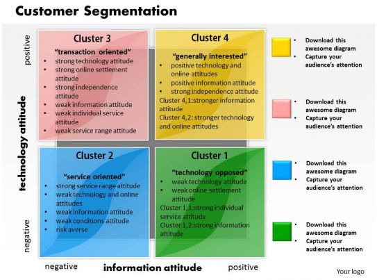 Customer Segmentation Powerpoint Presentation Slide