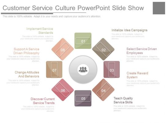 customer service culture powerpoint slide show