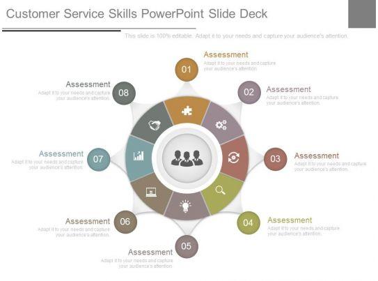customer service skills powerpoint slide deck