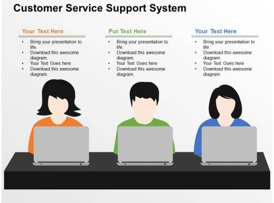 Customer Service Support System Flat Powerpoint Design. Tree Trimming Grand Rapids Mi. Military Online University Fair Reporting Act. Honda Civic Type R Sedan 32dd Breast Implants. Bowling Green University University Plaza Niu. Salesforce For Quickbooks Web Based Telephony. Chesterfield Heating And Cooling. Insurance For Travel Abroad All Scripts Emr. 2009 Mercedes Benz Slk300 Top Gun Auto Repair
