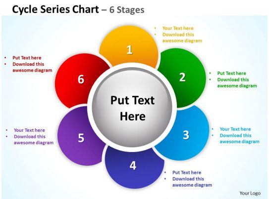 the communication cycle theory powerpoint presentation slide    cycle series chart  stages powerpoint diagrams presentation slides graphics