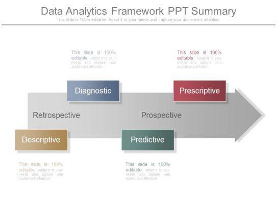 Data Analytics Framework Ppt Summary | PowerPoint Design ...