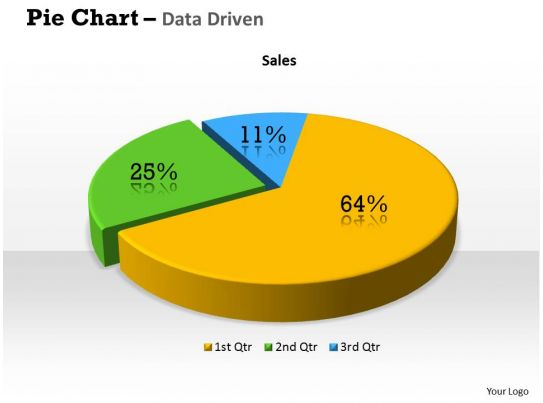 Data Driven 3d Percentage Ratio Pie Chart Powerpoint Slides