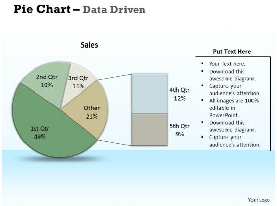 data driven pie chart of market research powerpoint slides