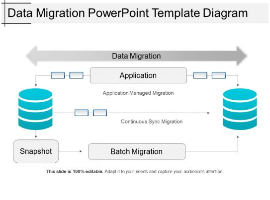 data migration strategy template - data migration powerpoint template diagram powerpoint