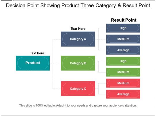product development at dell computer corporation case study analysis Free case study solution & analysis case 7-5 dell computer corporation dell products give the consumer a broad range of choices.