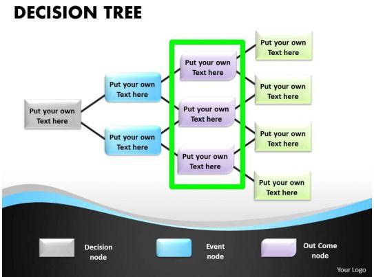 decision tree 10 steps 9